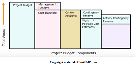 Cost Management Plan-1