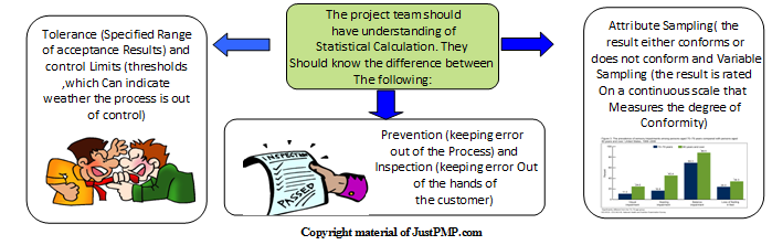 Project Quality Management-1